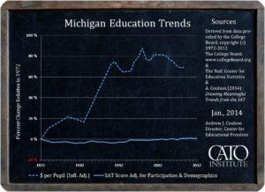 michigan-education