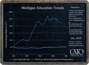 michigan-education
